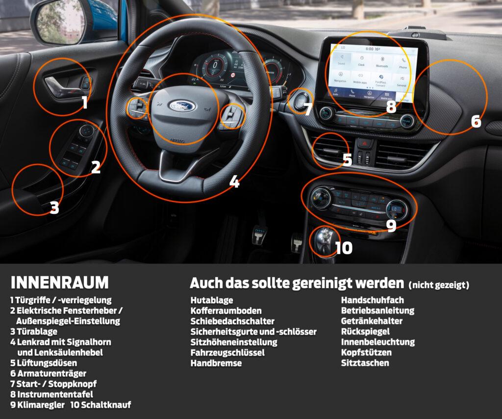 car hygiene interior DE 1024x854 - Hygiene Tipps für ein Corona-freies Auto